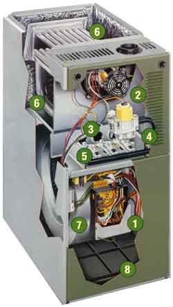Rheem Criterion Ii Gas Furnace Parts Manual