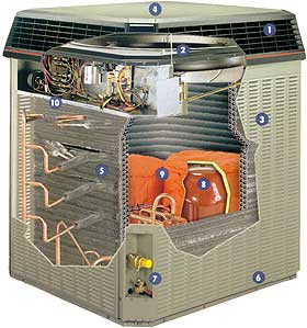 xl18004 big tex air trane xl 1800 ultra efficiency air conditioner trane xl1800 wiring diagram at virtualis.co
